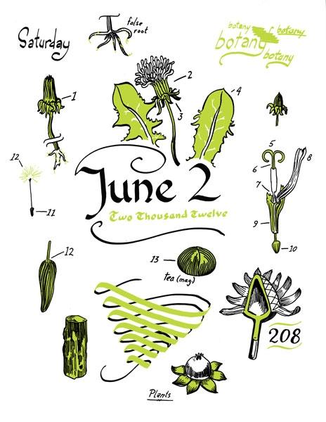 June 2, 2012